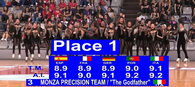 Campione Europeo Sincronizzato 2018