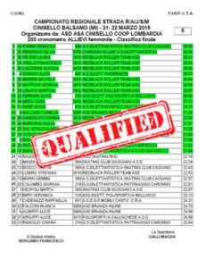 QualificatiCorsa2015s